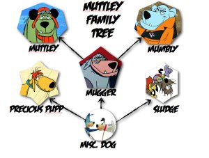 muttley_family_tree_by_slappy427-d3a10mi